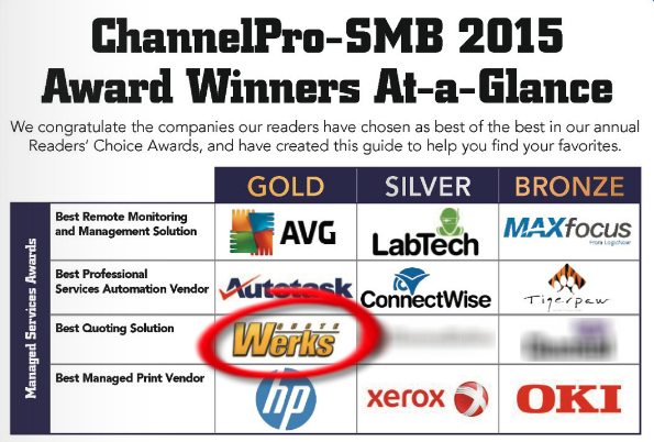 ChannelPro-SMB2015-FromMagazine-Circled-HomePage